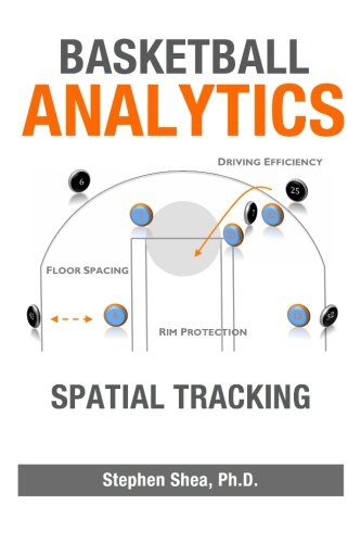 Basketball Analytics: Spatial Tracking
