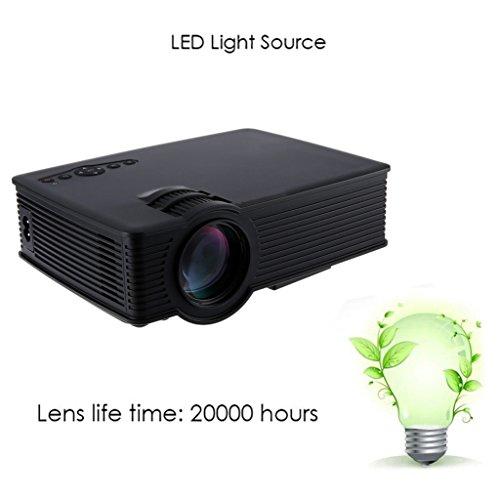 8000 lumens projector - 9