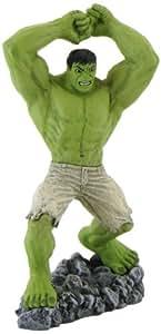 Dane Electronics Hulk (MR-Z08GHU-C)