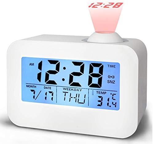 Cool Digital Clocks