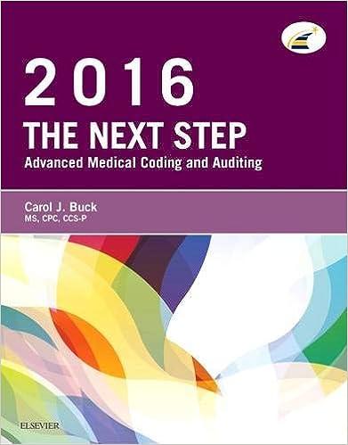 medical coding audit tools