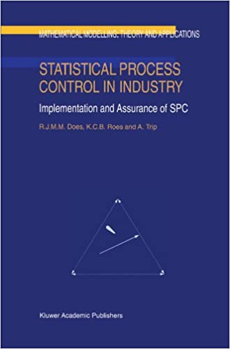 Buy Statistical Process Control in Industry: Implementation