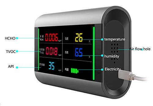 Detecci/ón Precisa De Calidad Del Aire Detector De Formaldeh/ído Con Luz Indicadora Led Temperatura y Humedad Port/átiles