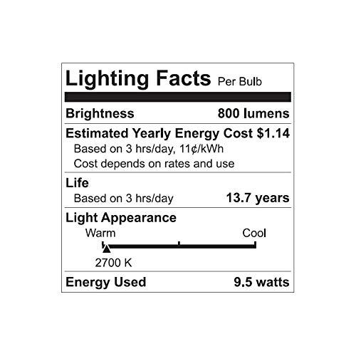 C by GE A19 Smart LED Bulbs - A19 Tunable White Light Bulbs, 2-Pack, Smart Light Bulb Works with Alexa and Google Home, Bluetooth Light Bulbs, Cool and Warm White LED Light Bulbs