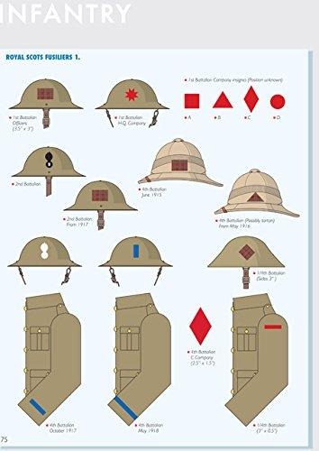 WWI British Battle Insignia