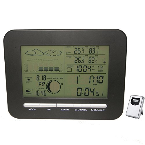 electronic digital barometer - 9