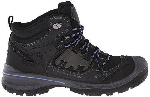 Periwinkle Waterproof KEEN Mid Boot Women's Black Logan Hiking x0qtqa4nfw