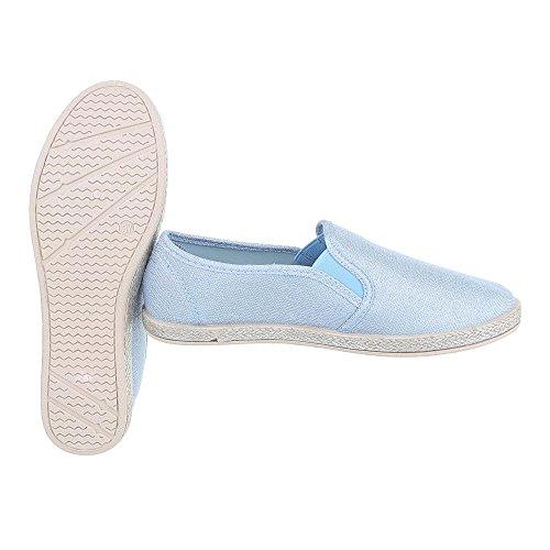 Ital-Design Women's Low-Top Light Blue hyj9Ivbl