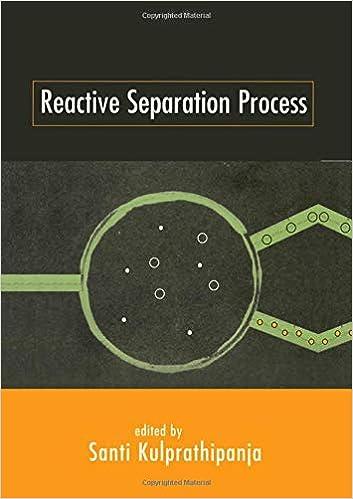 Reactive Separation Processes: Amazon.es: Kulprathipanja ...
