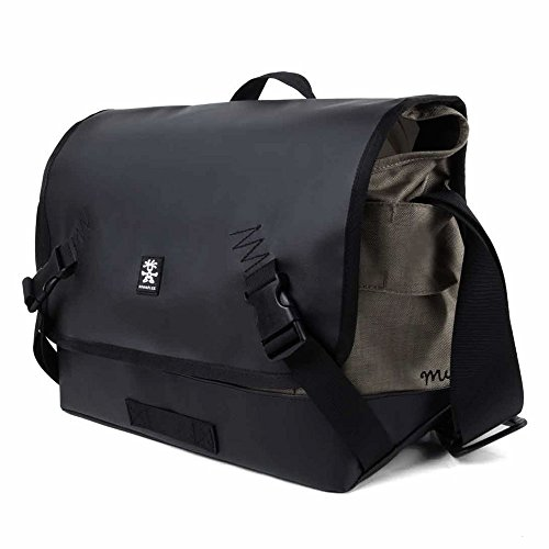 About Crumpler Bags - 2