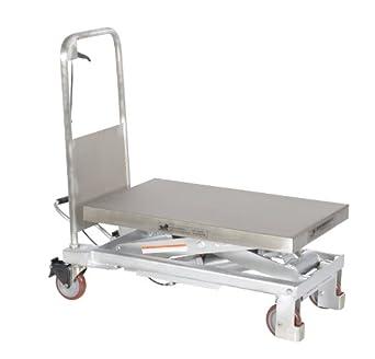 Amazon.com: vestil cart-1000-pss parcialmente Acero ...