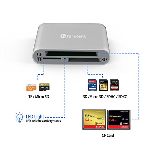Buy multi sd card reader thunderbolt