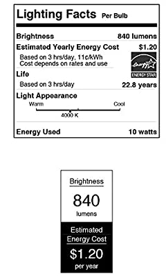 Westinghouse Lighting 5004020 75-Watt Equivalent PAR30 Short Neck Flood Dimmable Cool White Energy Star LED Light Bulb with Medium Base (6-Pack), 6 Piece