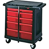 Rubbermaid Commercial Trademaster 5 Drawer Mobile Work Center, 33' L x 20' W x 34' H, Black/Red (FG773488BLA)