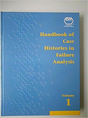 Handbook of Case Histories in Failure Analysis