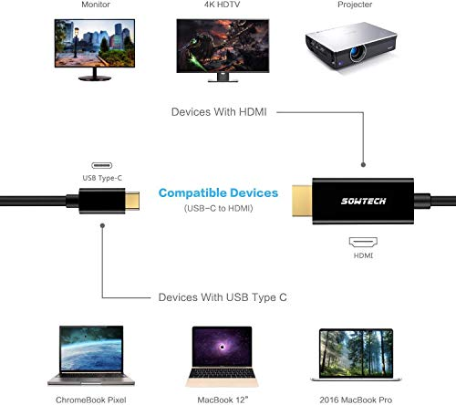 HDMI to USB C Adapter, USB C to HDMI Cable 4K Adapter,SOWTECH Upgrade USB 3.1 Type-C to HDMI Adapter Compatible with MacBook Pro