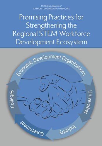Promising Practices for Strengthening the Regional STEM Workforce Development Ecosystem (Board Development Best Practices)