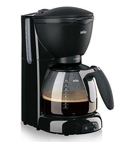 Braun Cafehouse Coffee Machine 220VOLT WILL