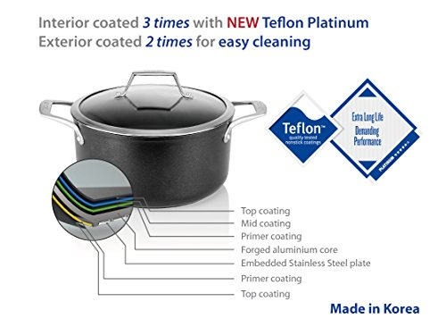 TECHEF - Onyx Collection, with New Teflon Platinum Non-Stick Coating (PFOA Free), 6-Piece)