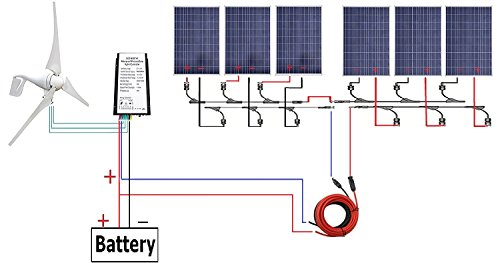 Cheap ECO-WORTHY 24V 1KW Wind Solar Power: 1pc 12V/24V 400W Wind Turbine Generator + 6pcs 100 Watt Polycrystalline Solar Panel + Y Branch MC4 Connectors + 1 Pair 16ft Solar Cable Adapter