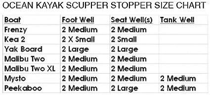 RUK Sport RUK Kayak Medium Size Scupper Stoppers Pair