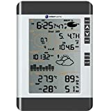 Ambient Weather WS-2080-C Wireless Home Weather Station (Console Only)