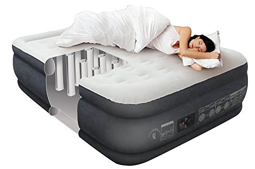 Top 10 Best Inflatable Mattresses Full Top Reviews No