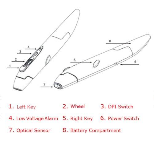 Docooler 2.4GHz Wireless Optical Pen Mouse Adjustable 500/1000DPI Handwriting Smart Mouse for PC Laptop iMac Android Tablet Black by Docooler (Image #8)