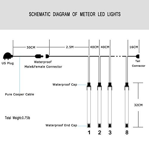 Omgai Upgraded Led Meteor Shower Rain Lights Drop Icicle