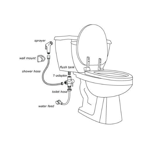Doccetta Per Wc Disabili.Abs Doccetta Igienica Bidet Bagno Per Lavaggio Intimo Cm 2 Amazon