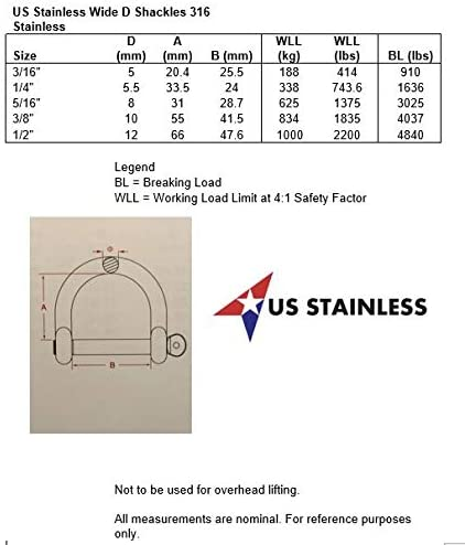 Stainless Steel 316 Wide D Shackle 3//16 5mm Marine Grade