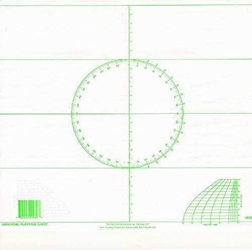 NGA Plotting Sheets: Universal Plotting Sheets - VPOS ()