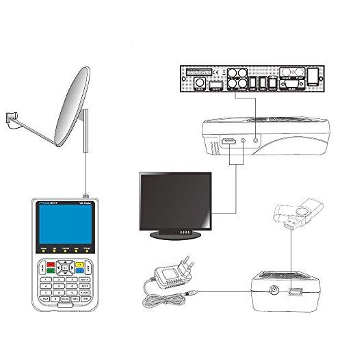 satellite finder find alignment signal meter fta direc tv