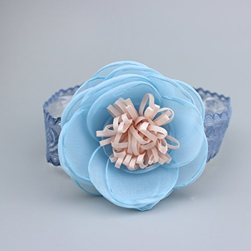 Cute Headband Accessories, 5Pcs Lovely Baby Girls Flower Headbands Photography Props by Wemi (Image #3)
