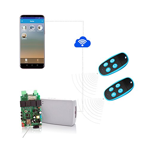 NON ROCK Remote Garage Door Opener-Compatible with roll gate Motor,Control Using a Smart Phone.The Functions Include a Stroke Setting,Automatic Close Door,Reboundblocked etc,