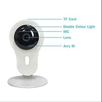 Mini cámara inalámbrica de vigilancia IP, cámara IP HD, 3.6 mm objetivo gran angular