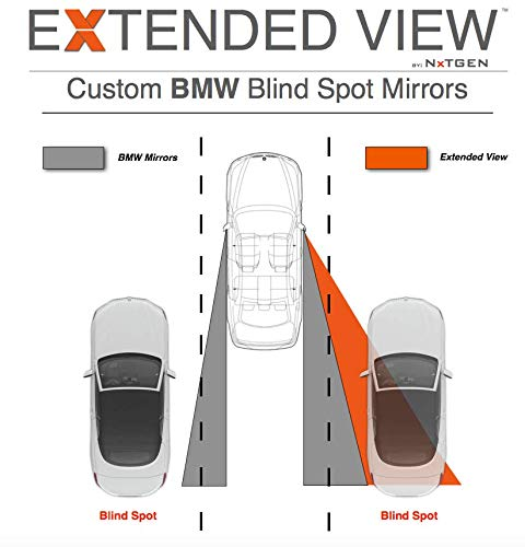 Blind Spot Mirrors Compatible with BMW 7 Series F02 Extended View