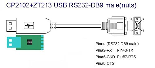 Usb Rs232 Wiring Diagram - Ok.alphatrend.co • on usb pin configuration, usb pin cable, usb pin connector, usb pin specification, usb pin guide, usb pin power, usb power diagram, usb cable drawing, usb circuit diagram, usb cable diagram, usb port diagram, usb pinout,