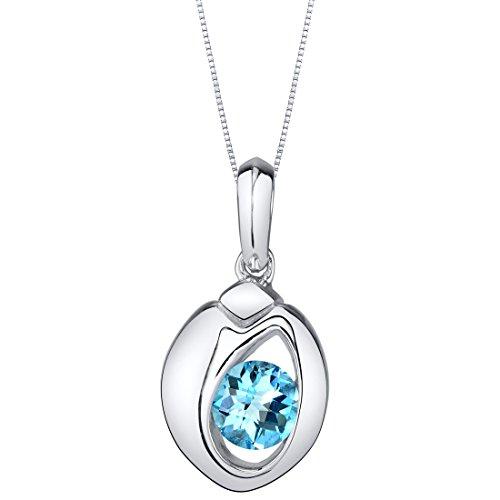Swiss Blue Topaz Sterling Silver Sphere Pendant Necklace