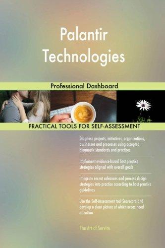 Palantir Technologies  Professional Dashboard
