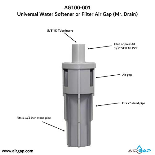 Universal Air Gap For Water Softeners And Filters With 1 2