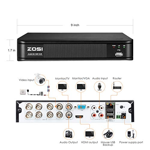 ZOSI 8 Channel Video Security Camera System