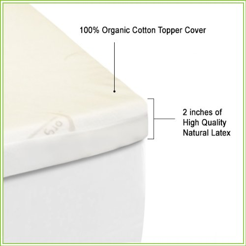 Covered Memory Foam Topper (100% Organic Latex Topper with heavy soft Organic Cotton Covering, 2-inch - King size)