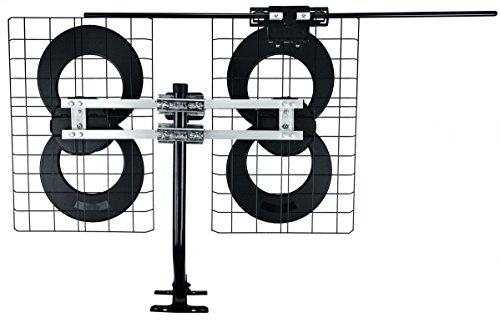 Buy hdtv antenna for attic
