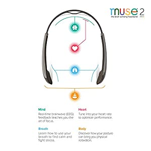 Muse-2-the-Brain-Sensing-Headband