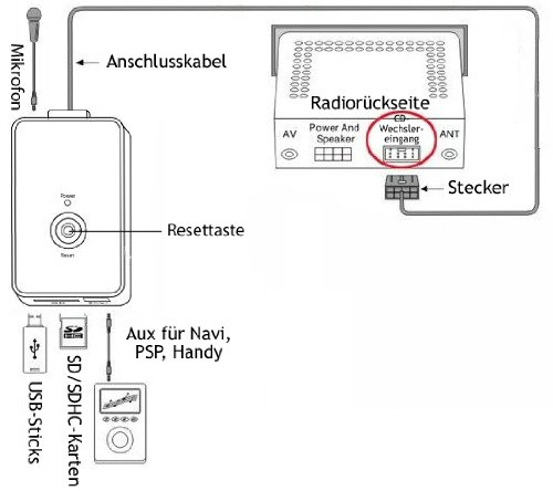 alternatif bluetooth kit hakk u0131nda