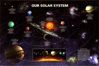 Our Solar System Maxi Poster, Multi-Colour by Our Solar System