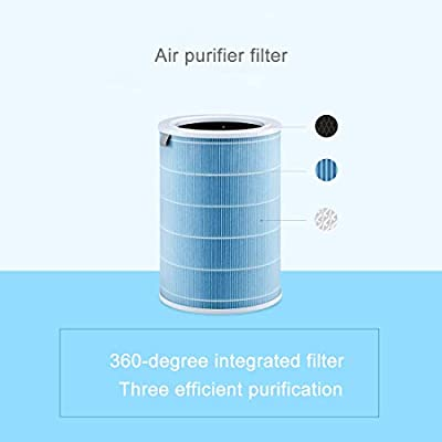 YKDY - Filtro de Aire de Repuesto para Xiaomi Air Purifier 1 y ...