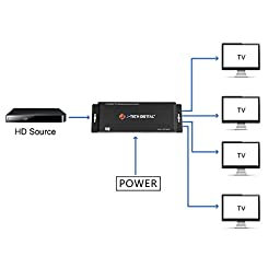 J-Tech Digital JTD0104/4K Most Advanced 4 Ports HDMI 1X4 Powered Splitter Support Ultra HD 4K 3840 A 2160 Resolution and 3D
