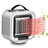 Portable Auto Oscillating Ceramic Tabletop/Floor Heater with Adjustable Thermostat,Tophie Indoor-Safe 650W/1000W Space heater Power Electric Heater Fan with Overheat Protection Auto Shut Off